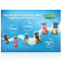 Greenfields Malaysia UHT Small Pack Poster